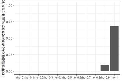 plotDFtest.1.jpg